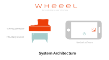 Team Wheeel